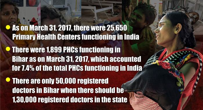 Healthcare facilities in Bihar need urgent attention